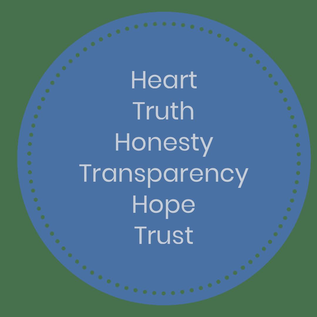 Heart Truth Honesty Transparency Hope Trust